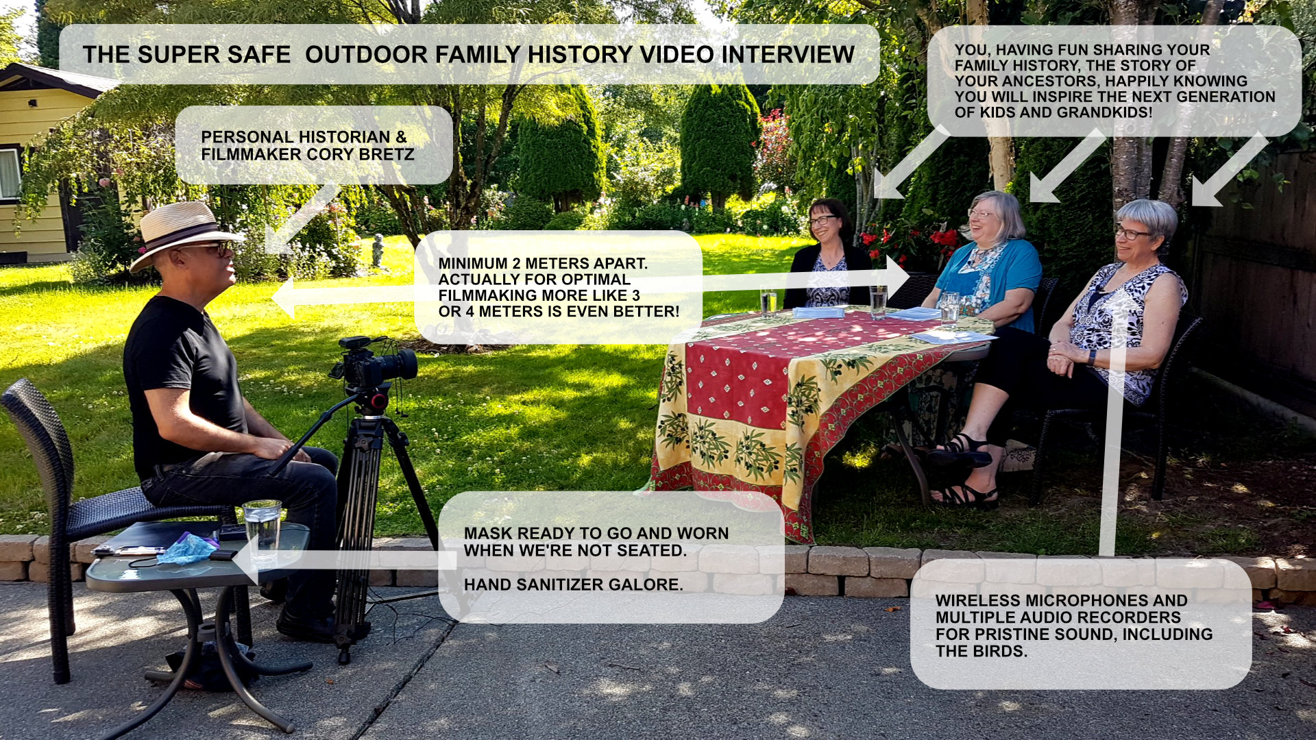 Outdoor Family HIstory Video Interviews